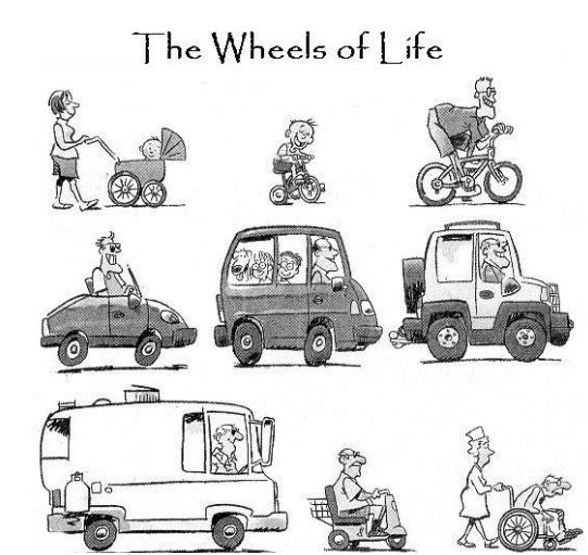 We need Safe Tyres on the Wheels of Life!