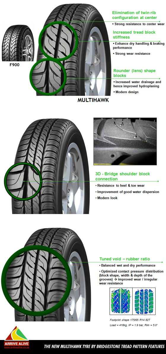 Firestone launces new Multihawk tyre