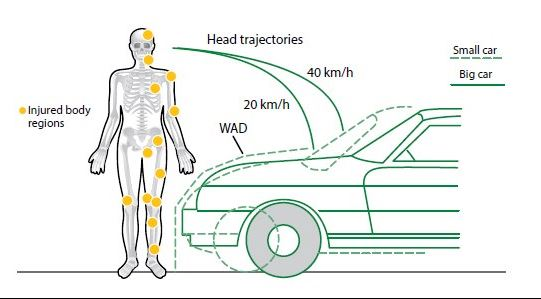 How are authorities addressing pedestrian safety in South Africa?