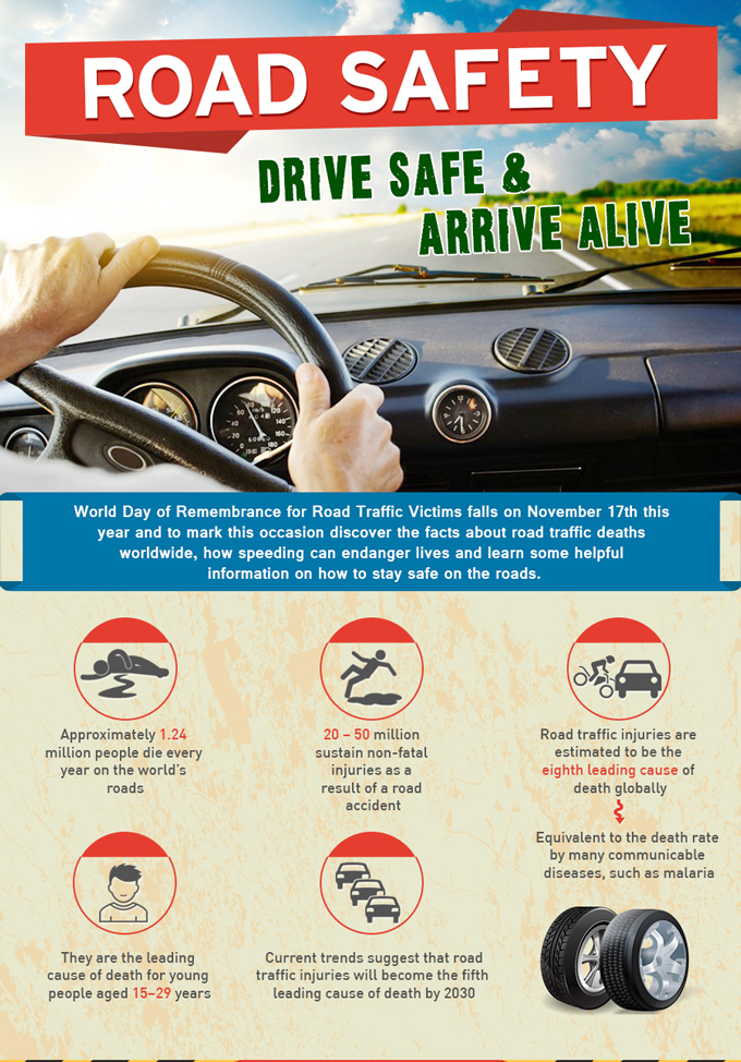 Infographics titled Drive Safe & Arrive Alive provides insights to road safety in Ireland