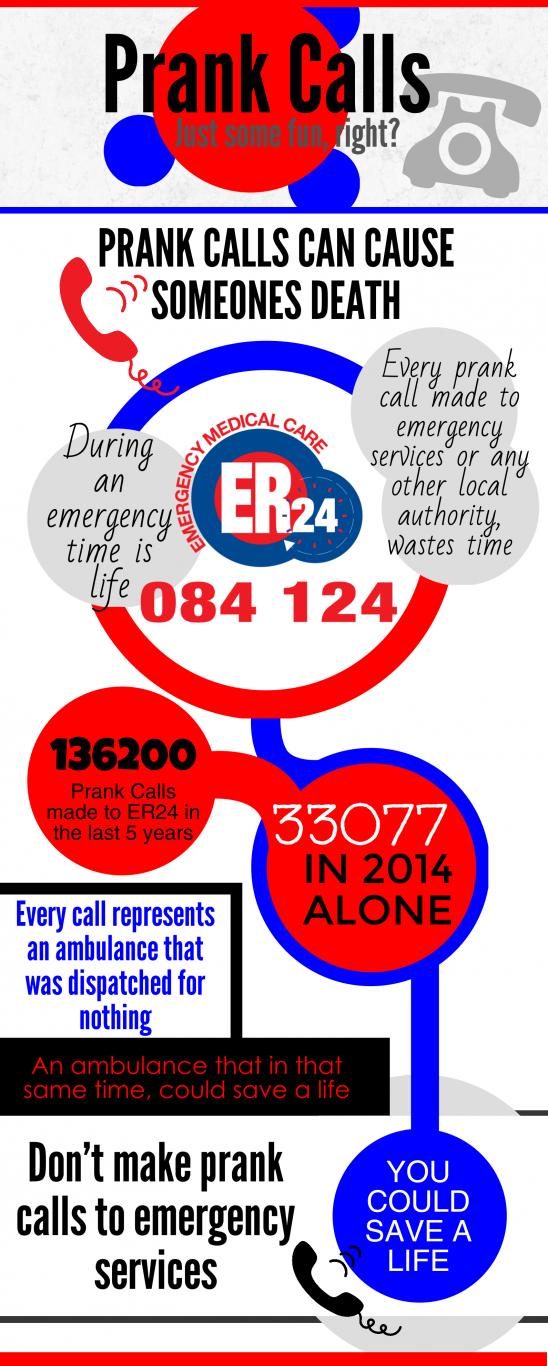 Prank Calls ER24 Infographic