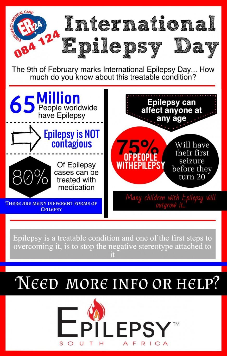 Know more about Epilepsy on International Epilepsy Day