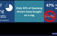 Ipsos Survey: Three quarters of Gauteng motorists call for an alternative to e-tolls