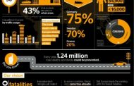Continental Vision Zero strategy and Global NCAP partnership aim for accident-free future