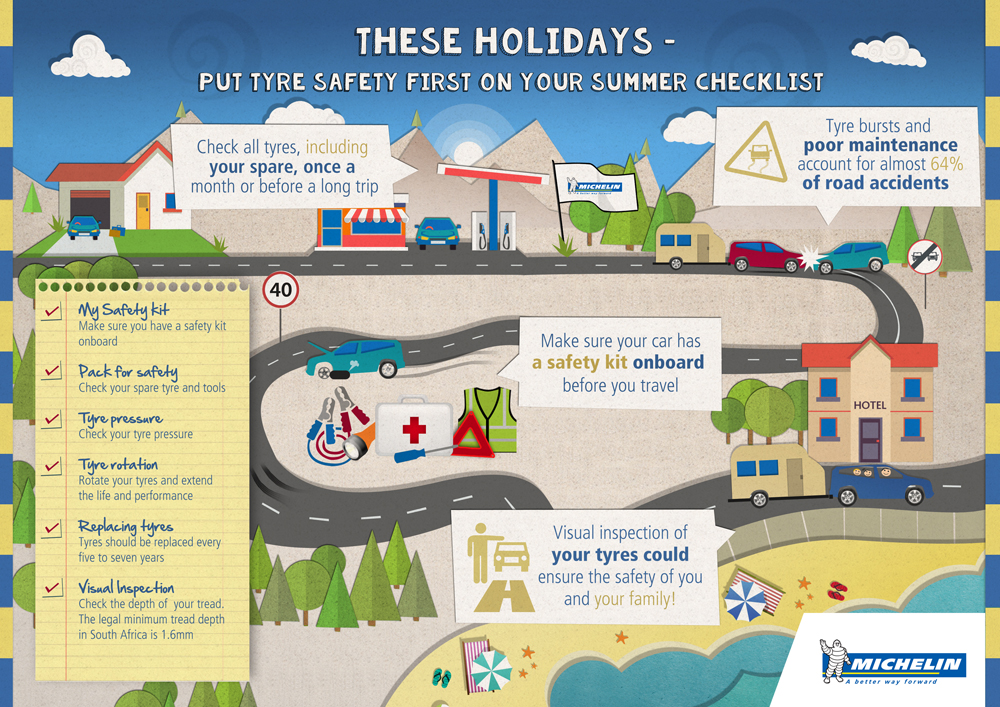 Put Tyre Safety first on your Summer Holiday Checklist