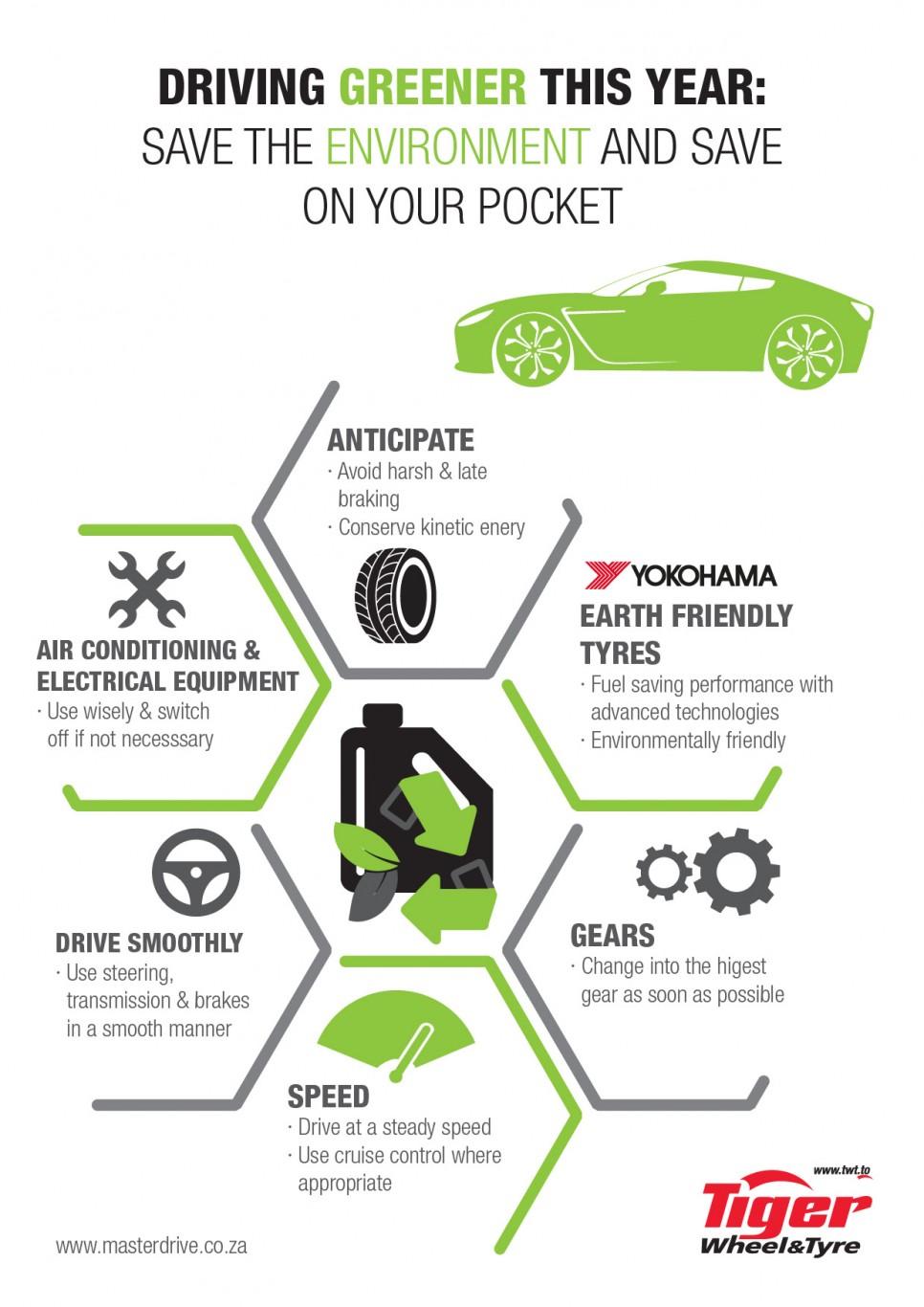 twt-infographic-pr-driving-greener-01