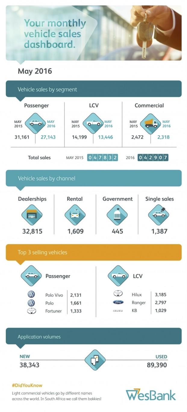 15404 NAAMSA May Infographic (RGB)_v1_dw